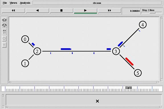 Ns2 Network Simulator
